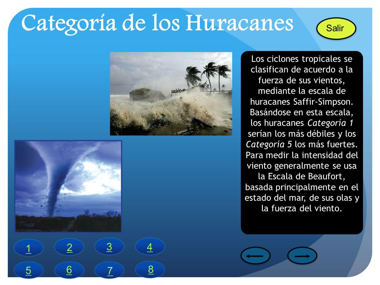 Categoría de los Huracanes