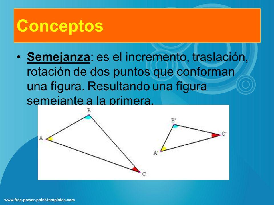 Conceptos Semejanza: es el incremento, traslación, rotación de dos puntos que conforman una figura.