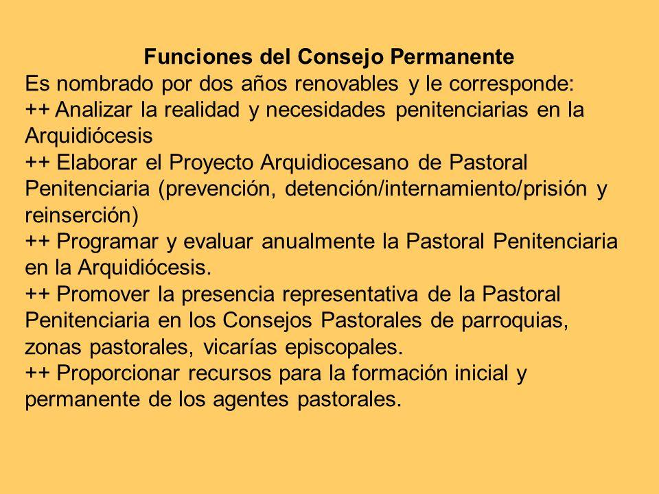 Funciones del Consejo Permanente