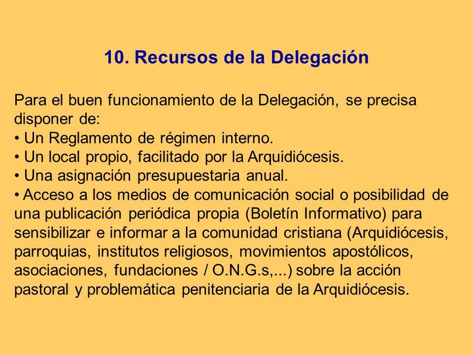 10. Recursos de la Delegación