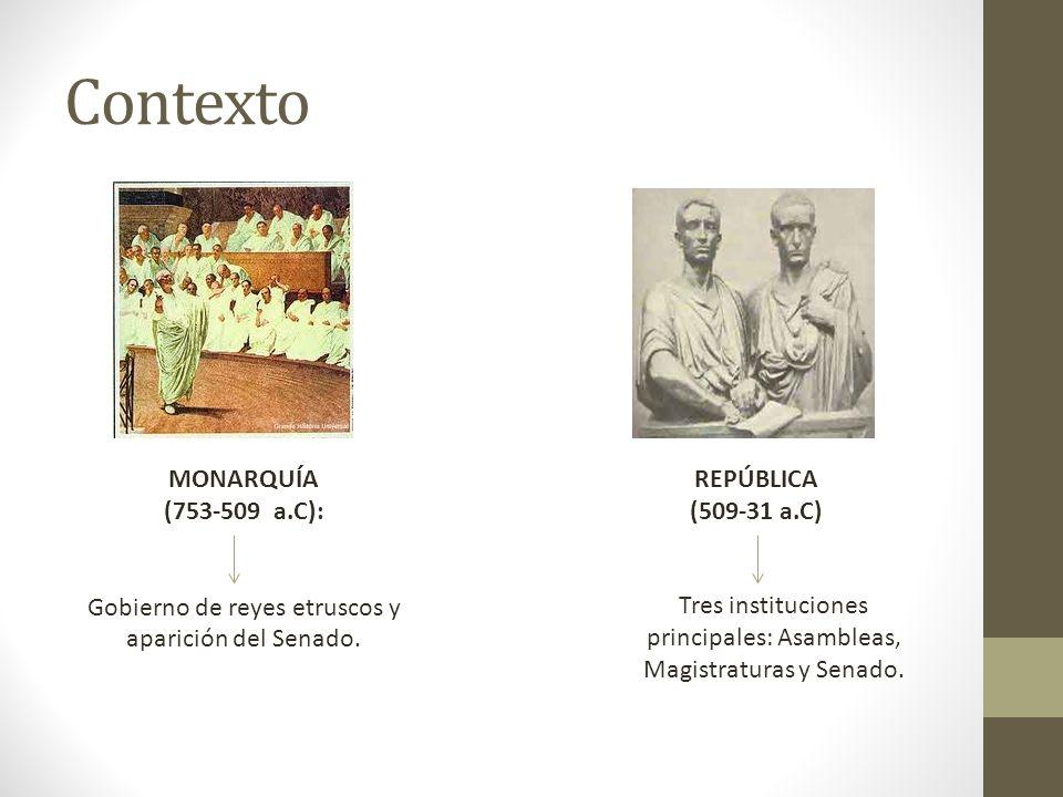 Contexto MONARQUÍA (753-509 a.C):