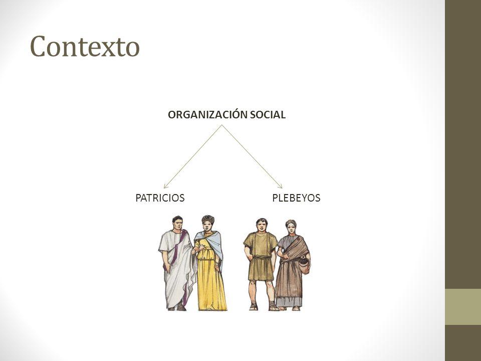 Contexto ORGANIZACIÓN SOCIAL PATRICIOS PLEBEYOS