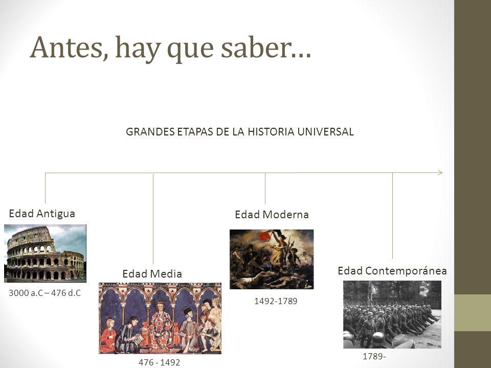 GRANDES ETAPAS DE LA HISTORIA UNIVERSAL