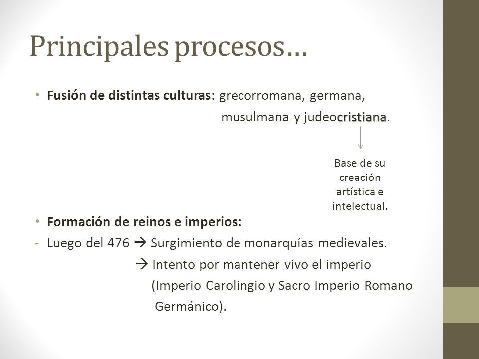 Principales procesos…