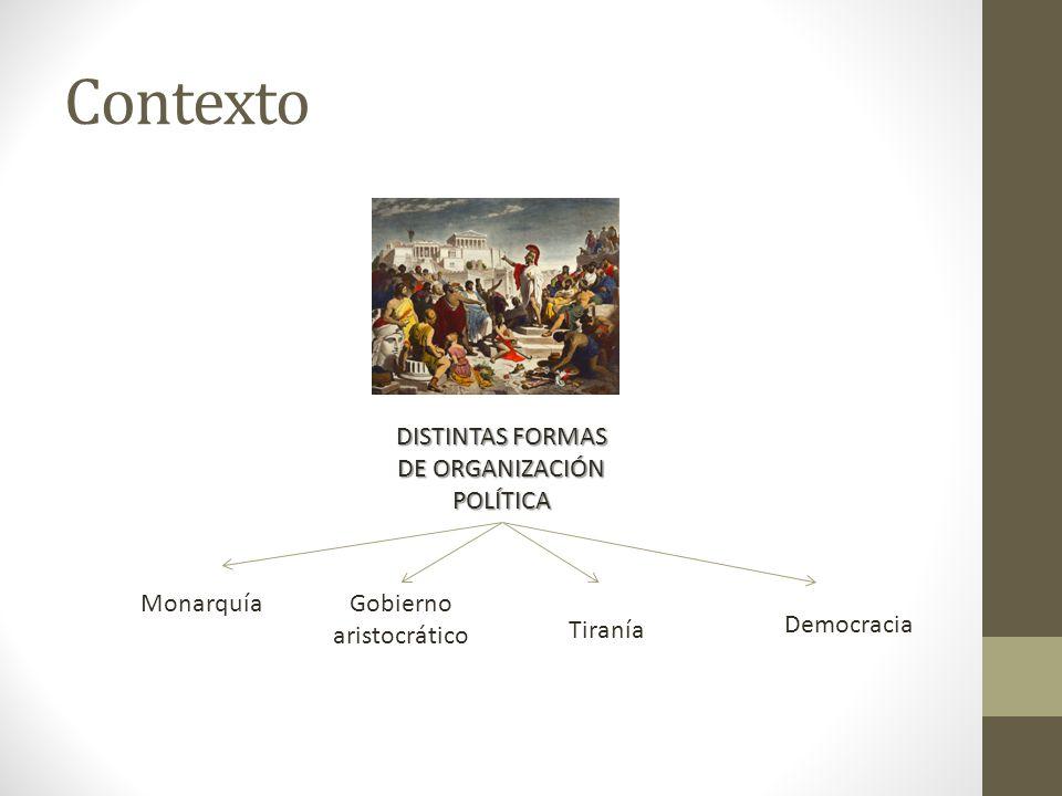 Contexto DISTINTAS FORMAS DE ORGANIZACIÓN POLÍTICA Monarquía