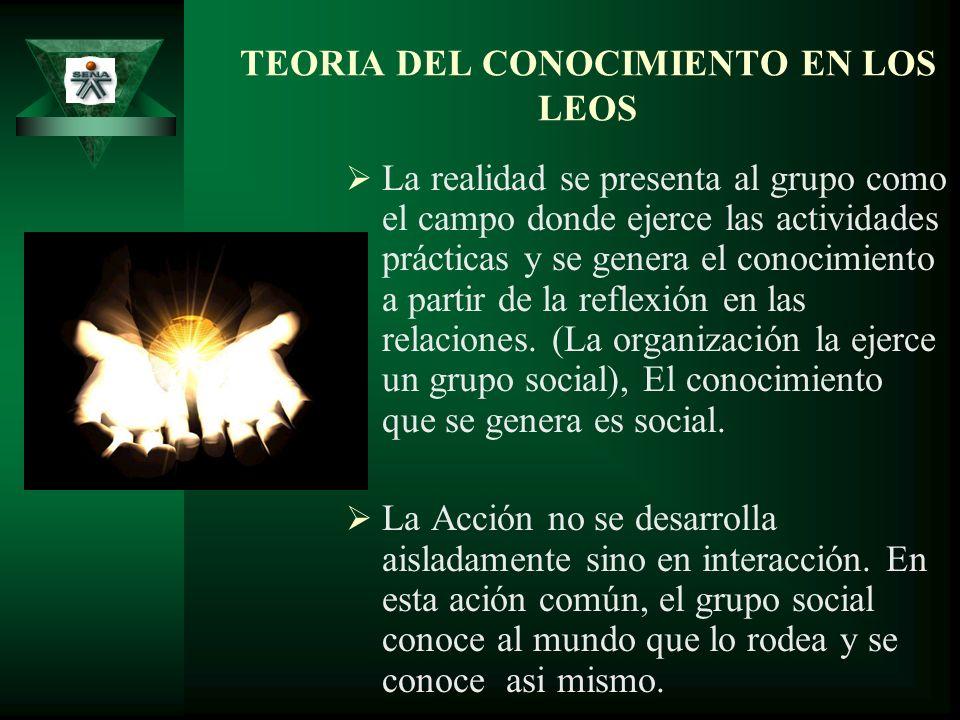 TEORIA DEL CONOCIMIENTO EN LOS LEOS