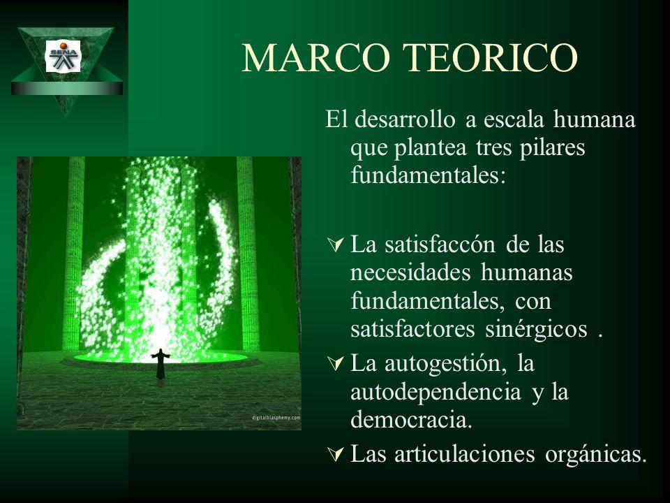 MARCO TEORICO El desarrollo a escala humana que plantea tres pilares fundamentales: