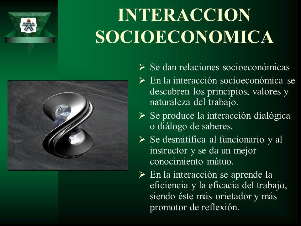 INTERACCION SOCIOECONOMICA