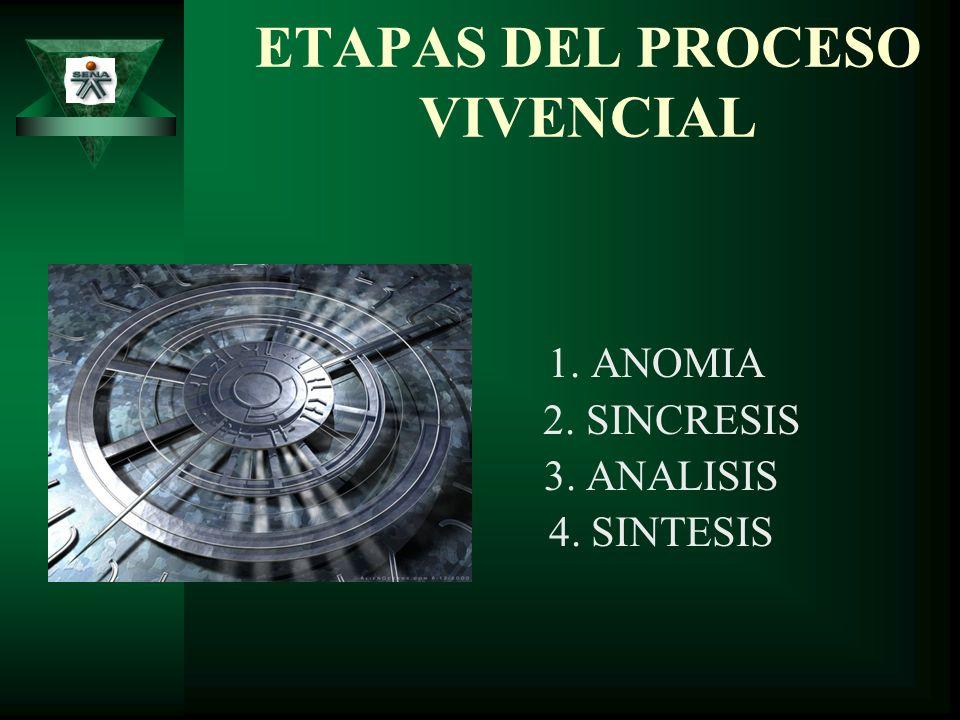 ETAPAS DEL PROCESO VIVENCIAL