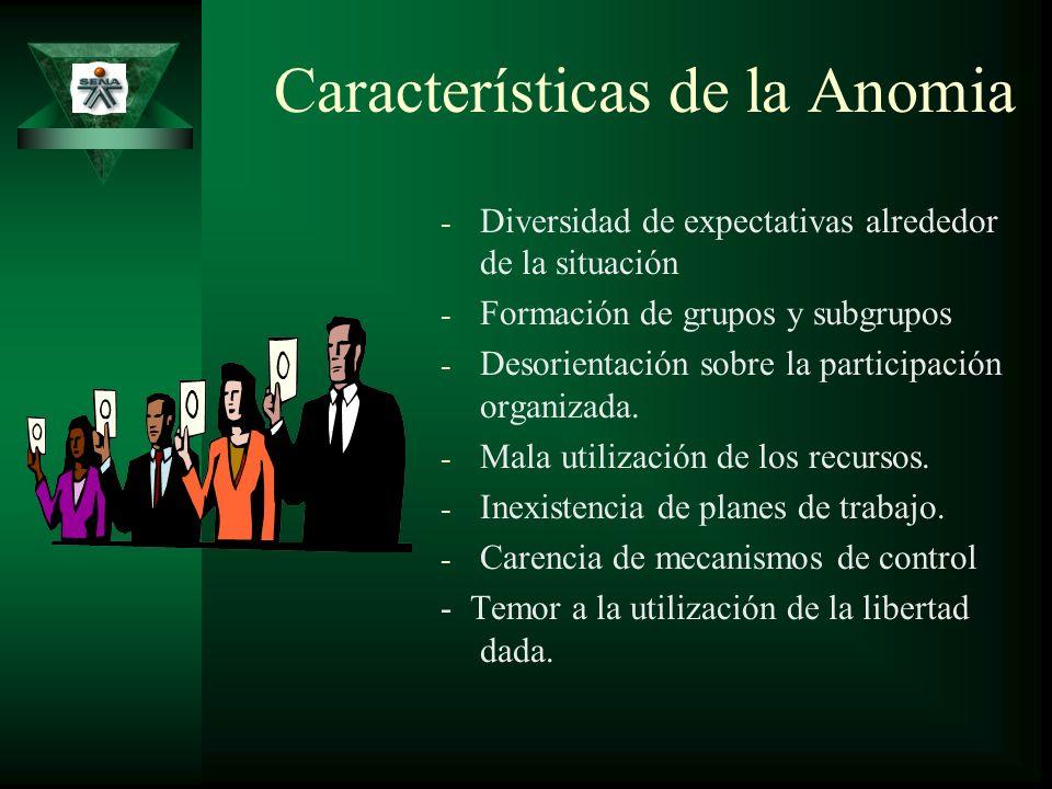 Características de la Anomia