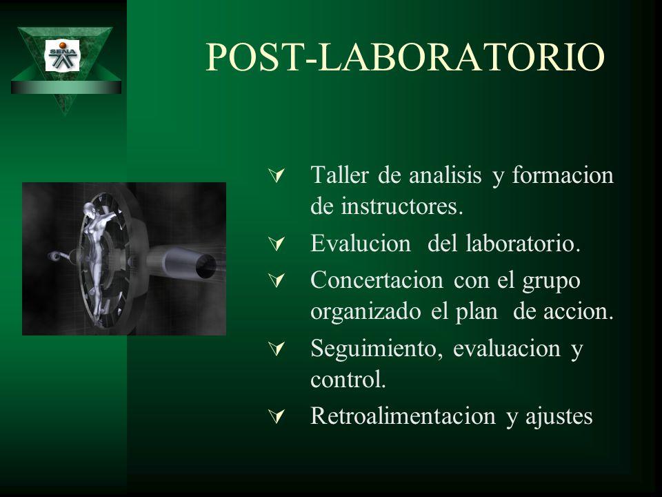 POST-LABORATORIO Taller de analisis y formacion de instructores.