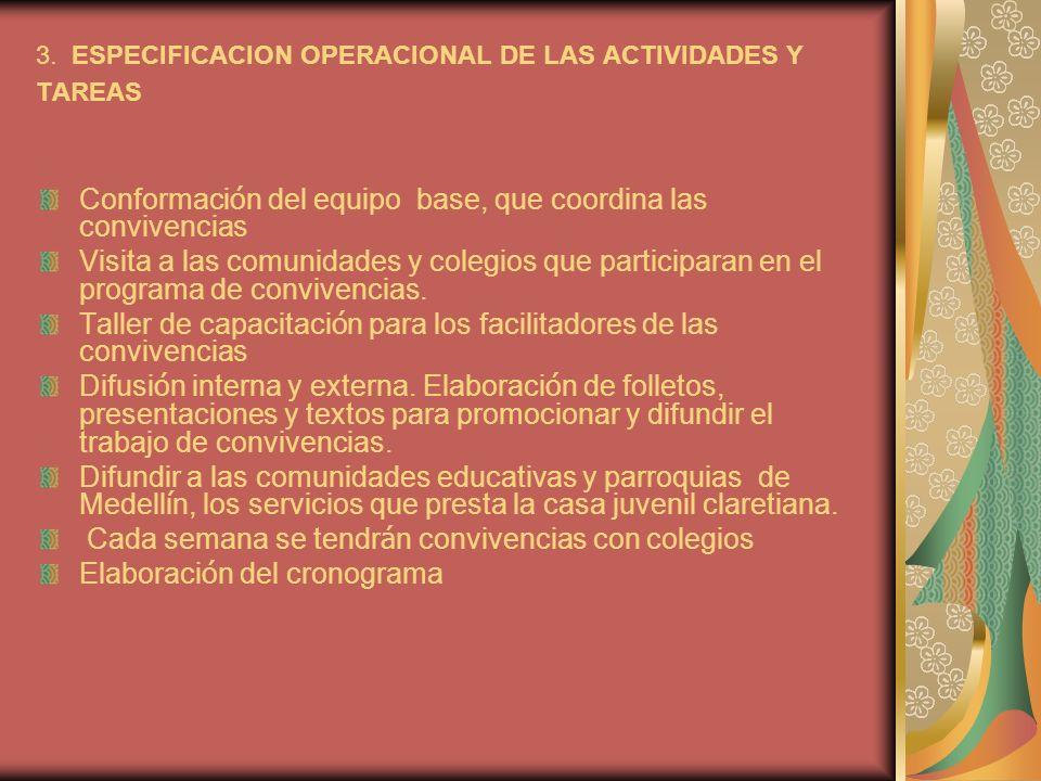 3. ESPECIFICACION OPERACIONAL DE LAS ACTIVIDADES Y TAREAS