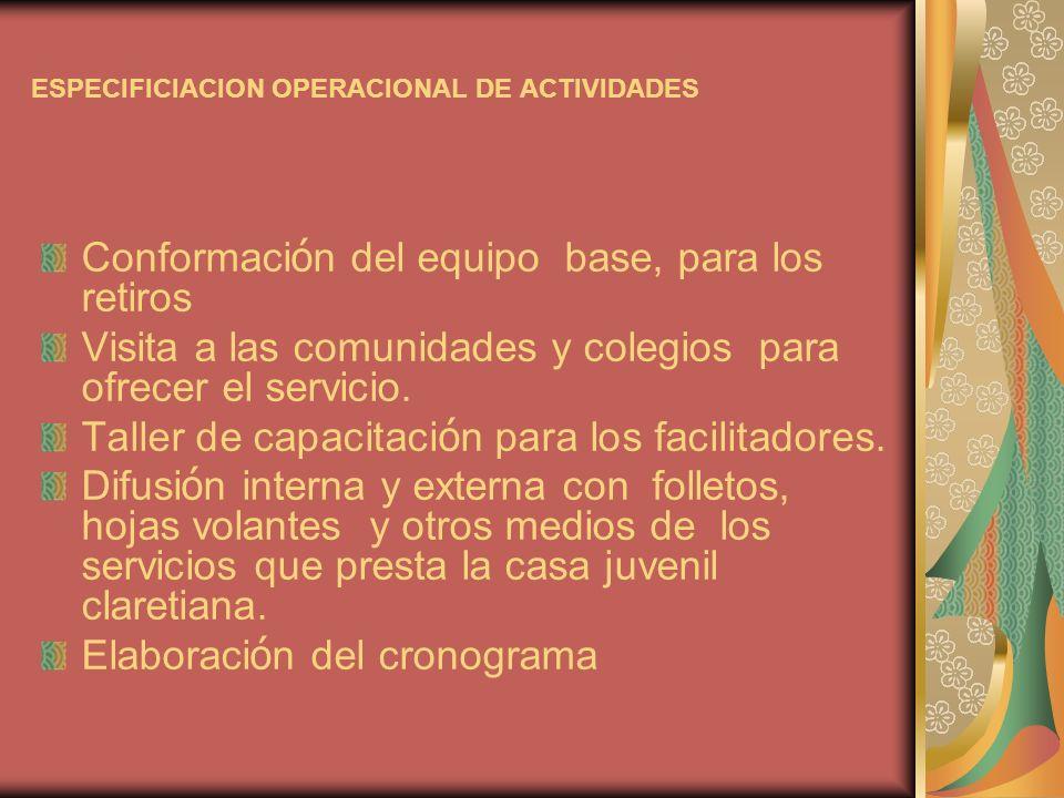 ESPECIFICIACION OPERACIONAL DE ACTIVIDADES