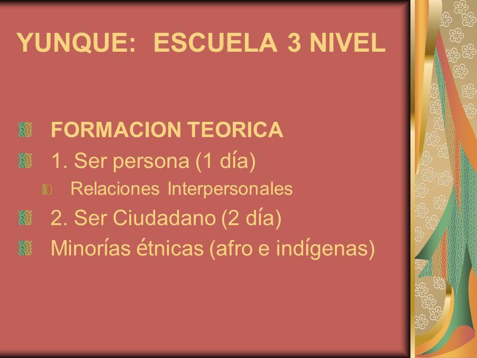 YUNQUE: ESCUELA 3 NIVEL FORMACION TEORICA 1. Ser persona (1 día)
