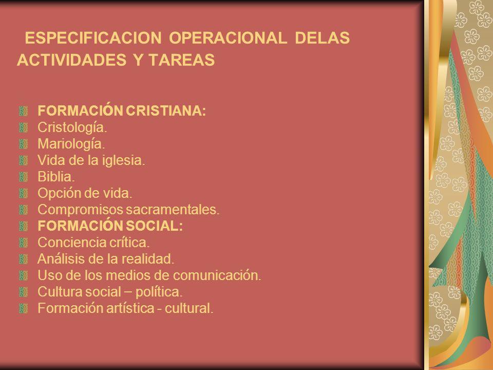 ESPECIFICACION OPERACIONAL DELAS ACTIVIDADES Y TAREAS