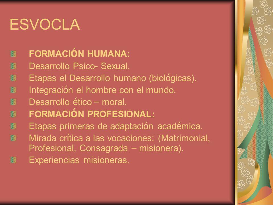 ESVOCLA FORMACIÓN HUMANA: Desarrollo Psico- Sexual.