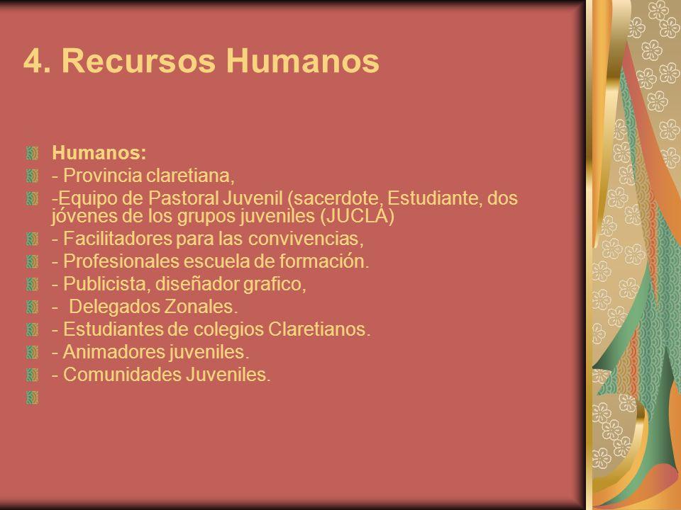 4. Recursos Humanos Humanos: - Provincia claretiana,