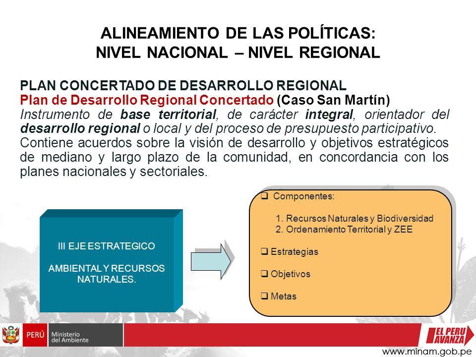 ALINEAMIENTO DE LAS POLÍTICAS: NIVEL NACIONAL – NIVEL REGIONAL