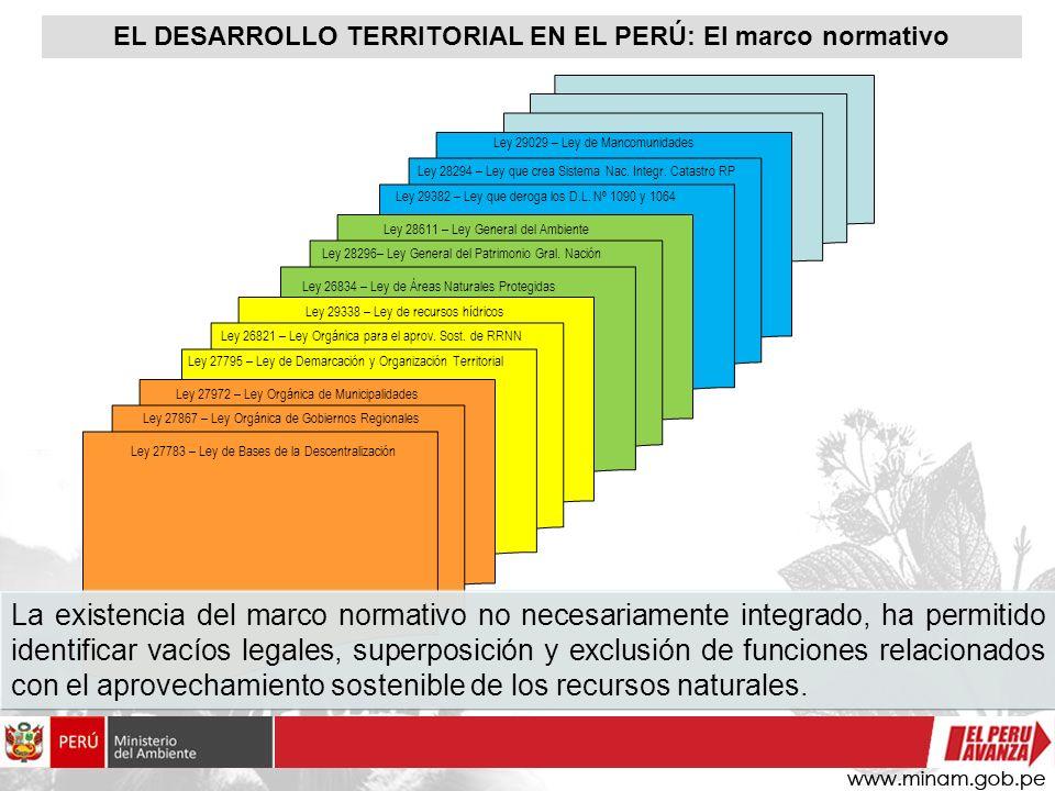 EL DESARROLLO TERRITORIAL EN EL PERÚ: El marco normativo
