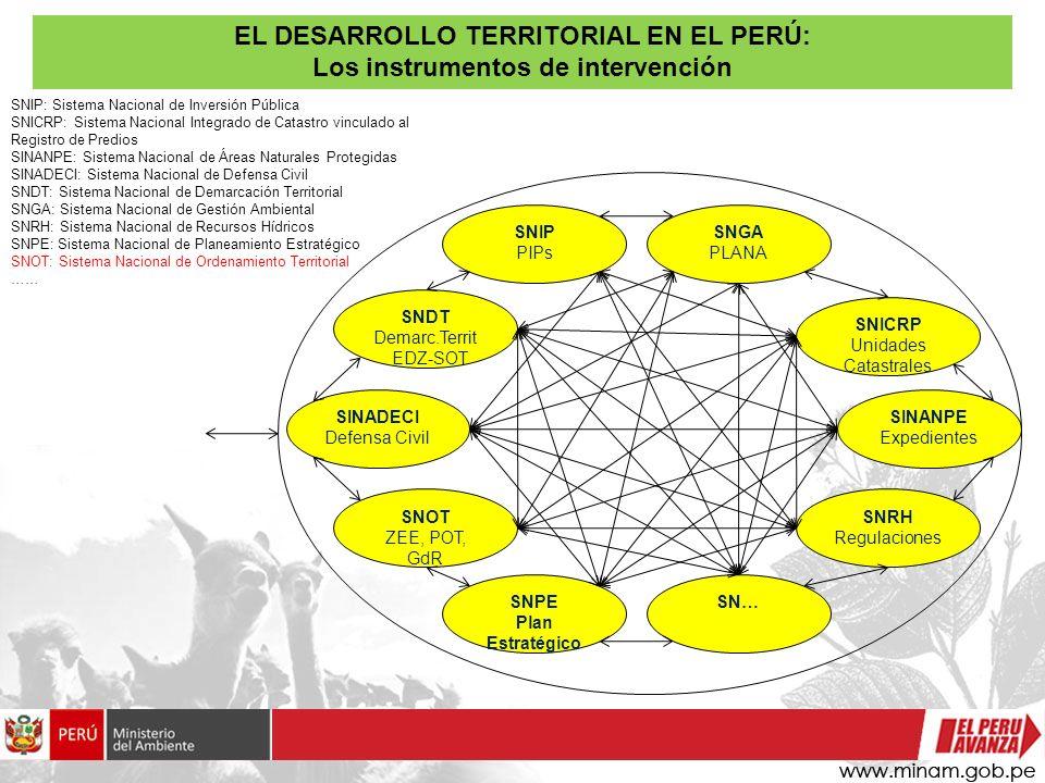 EL DESARROLLO TERRITORIAL EN EL PERÚ: Los instrumentos de intervención
