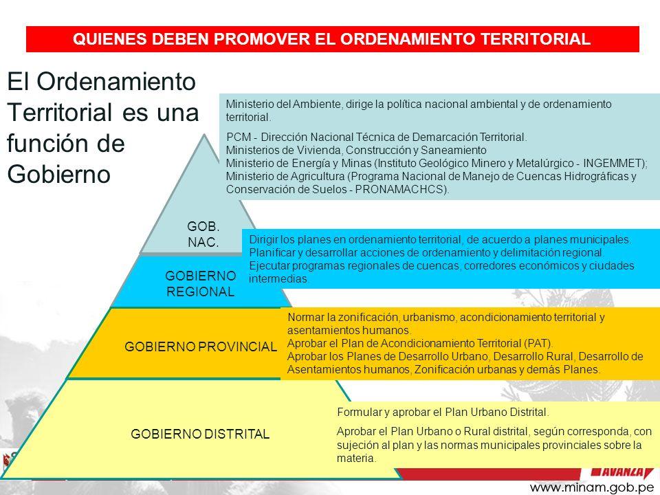 QUIENES DEBEN PROMOVER EL ORDENAMIENTO TERRITORIAL
