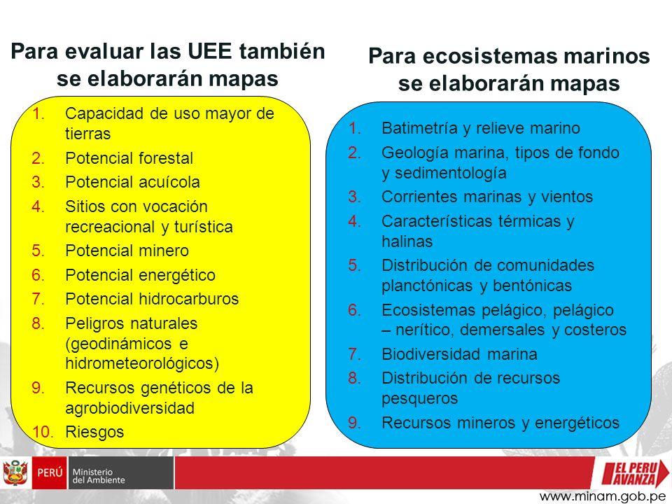 Para evaluar las UEE también se elaborarán mapas