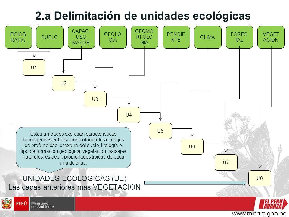 2.a Delimitación de unidades ecológicas