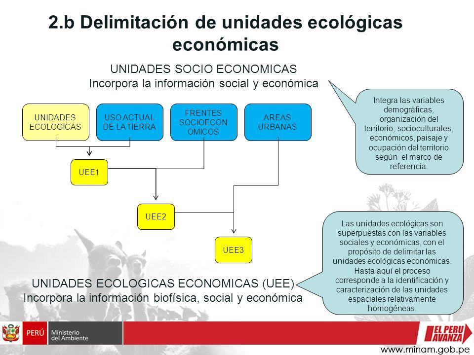 2.b Delimitación de unidades ecológicas económicas
