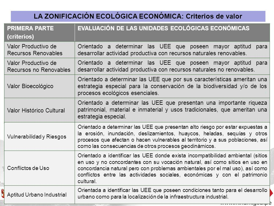 LA ZONIFICACIÓN ECOLÓGICA ECONÓMICA: Criterios de valor