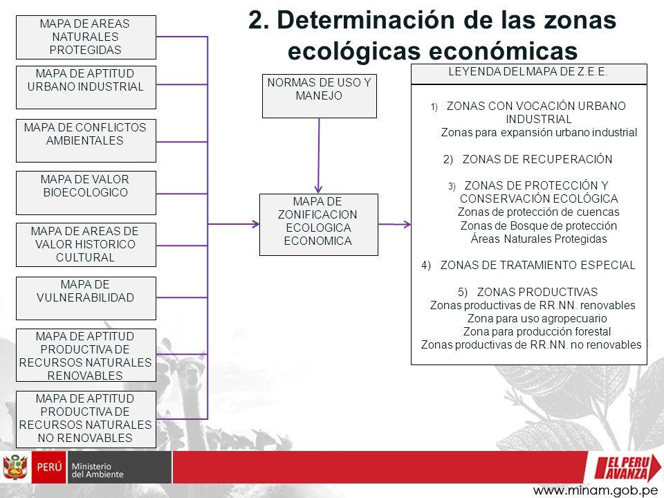 2. Determinación de las zonas ecológicas económicas