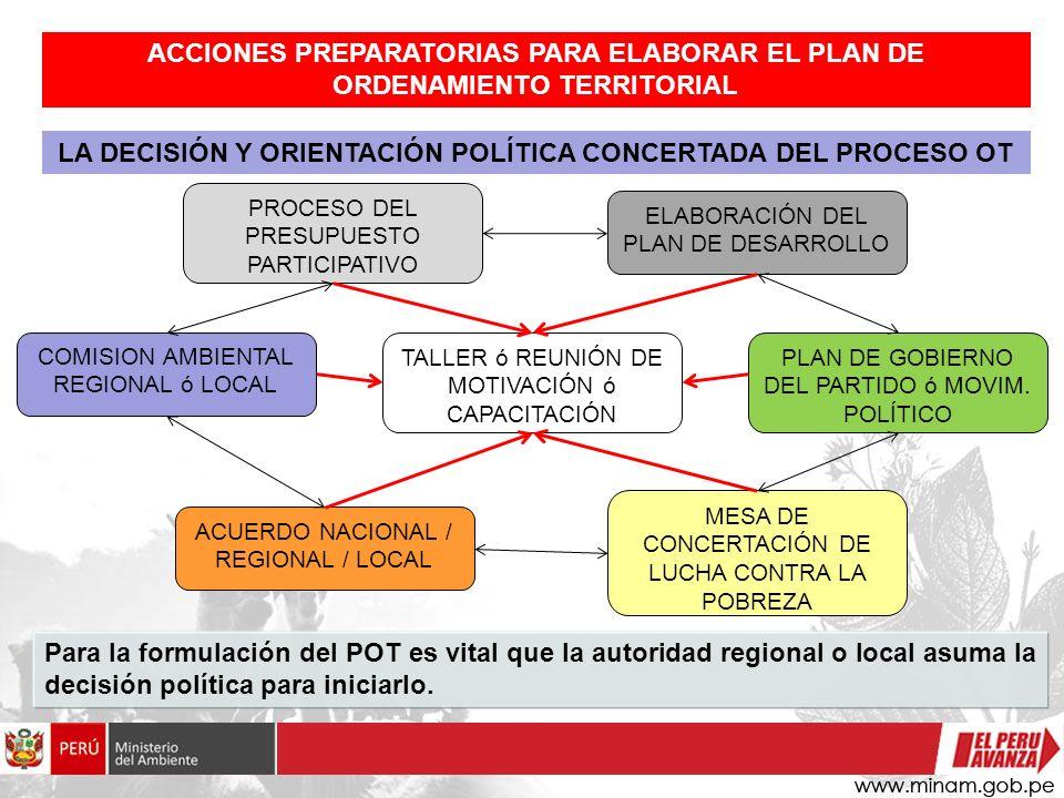 LA DECISIÓN Y ORIENTACIÓN POLÍTICA CONCERTADA DEL PROCESO OT