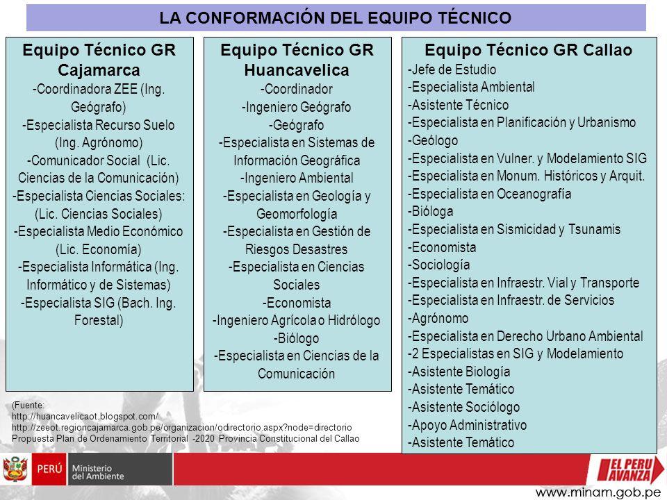 LA CONFORMACIÓN DEL EQUIPO TÉCNICO