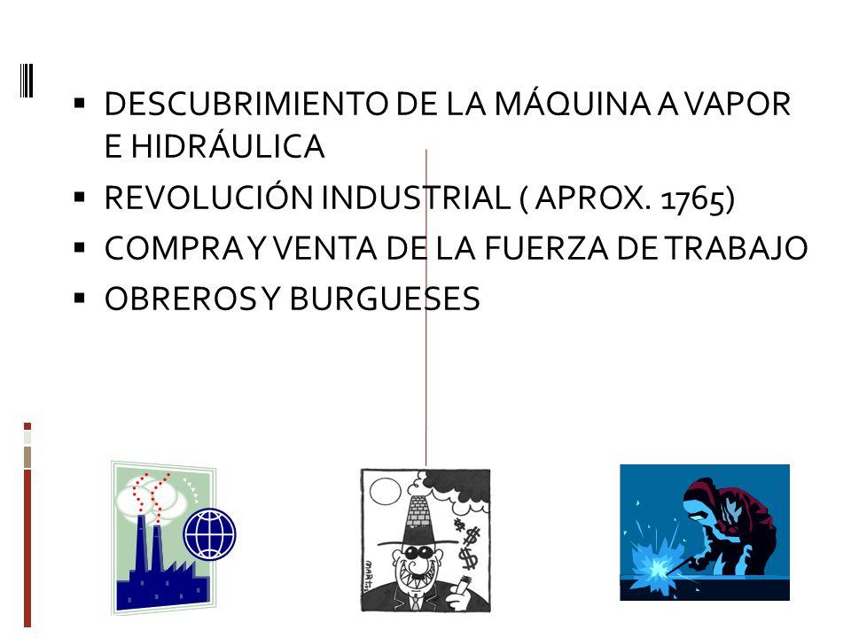 DESCUBRIMIENTO DE LA MÁQUINA A VAPOR E HIDRÁULICA