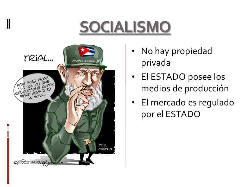 SOCIALISMO No hay propiedad privada