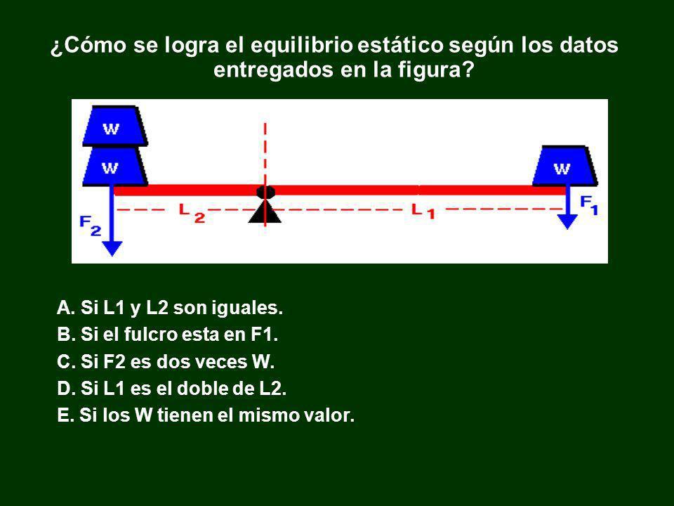 ¿Cómo se logra el equilibrio estático según los datos entregados en la figura
