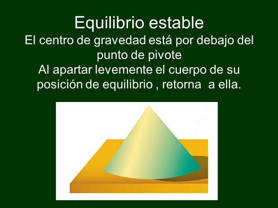 Equilibrio estable El centro de gravedad está por debajo del punto de pivote Al apartar levemente el cuerpo de su posición de equilibrio , retorna a ella.