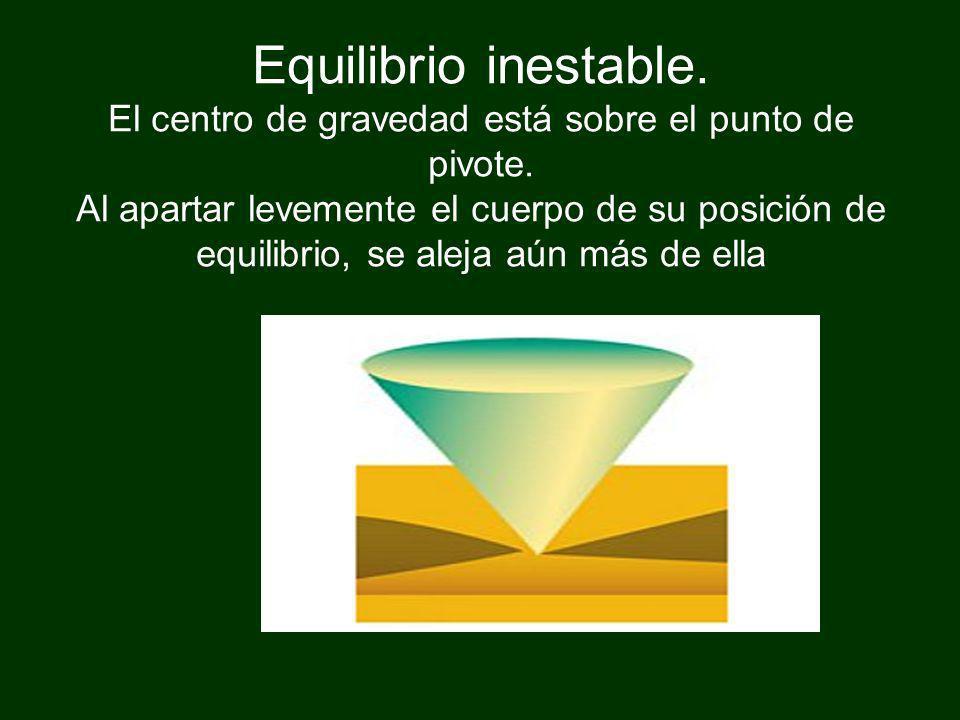 Equilibrio inestable. El centro de gravedad está sobre el punto de pivote.