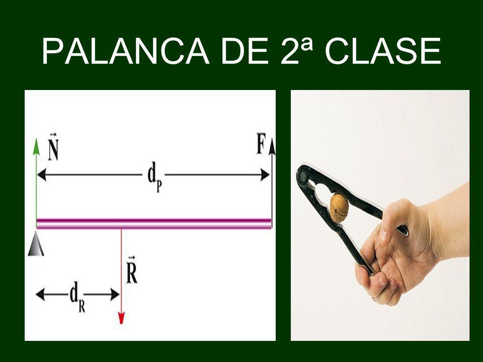 PALANCA DE 2ª CLASE
