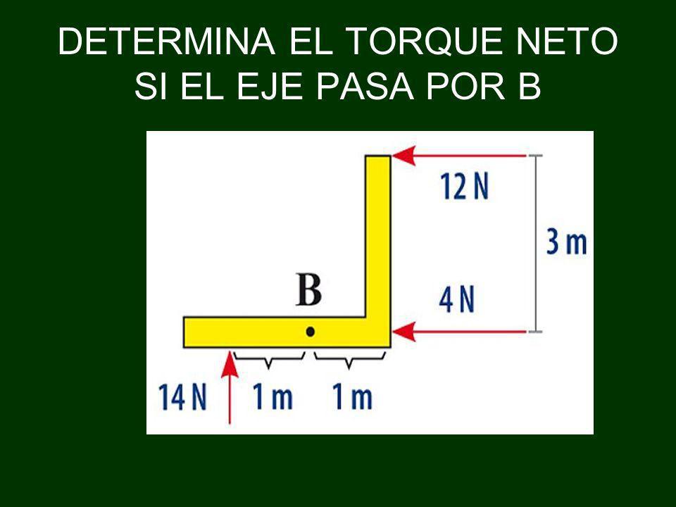 DETERMINA EL TORQUE NETO SI EL EJE PASA POR B