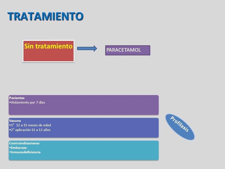 TRATAMIENTO Sin tratamiento PARACETAMOL Profilaxis Pacientes