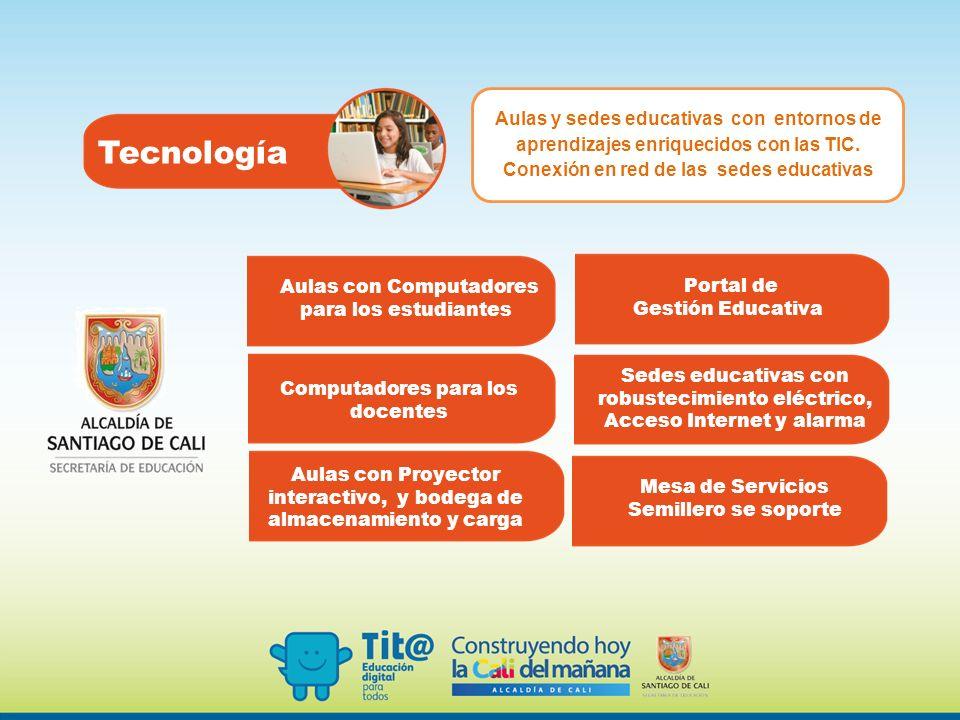 Aulas y sedes educativas con entornos de aprendizajes enriquecidos con las TIC. Conexión en red de las sedes educativas