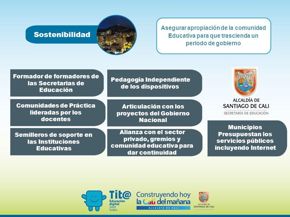 Sostenibilidad Asegurar apropiación de la comunidad Educativa para que trascienda un periodo de gobierno.