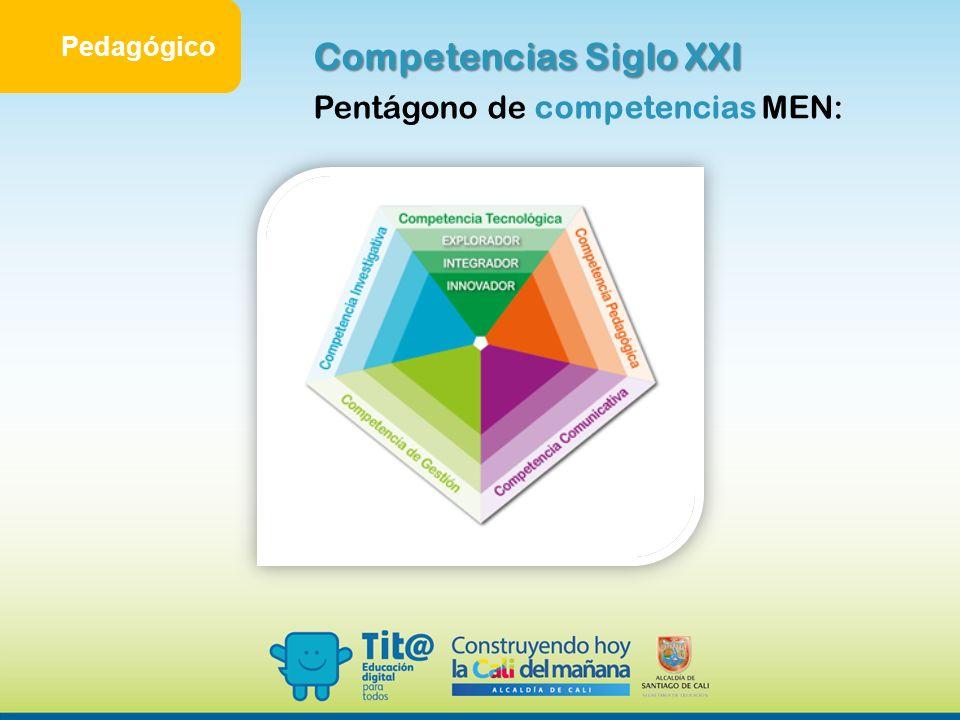 Competencias Siglo XXI