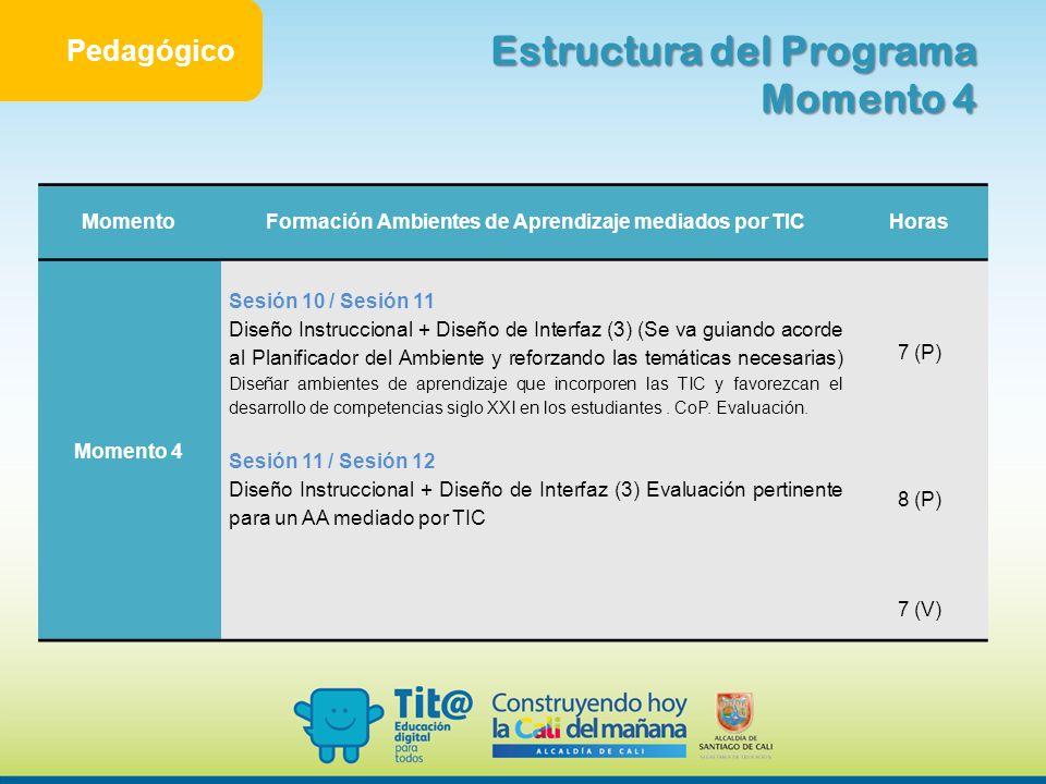 Formación Ambientes de Aprendizaje mediados por TIC
