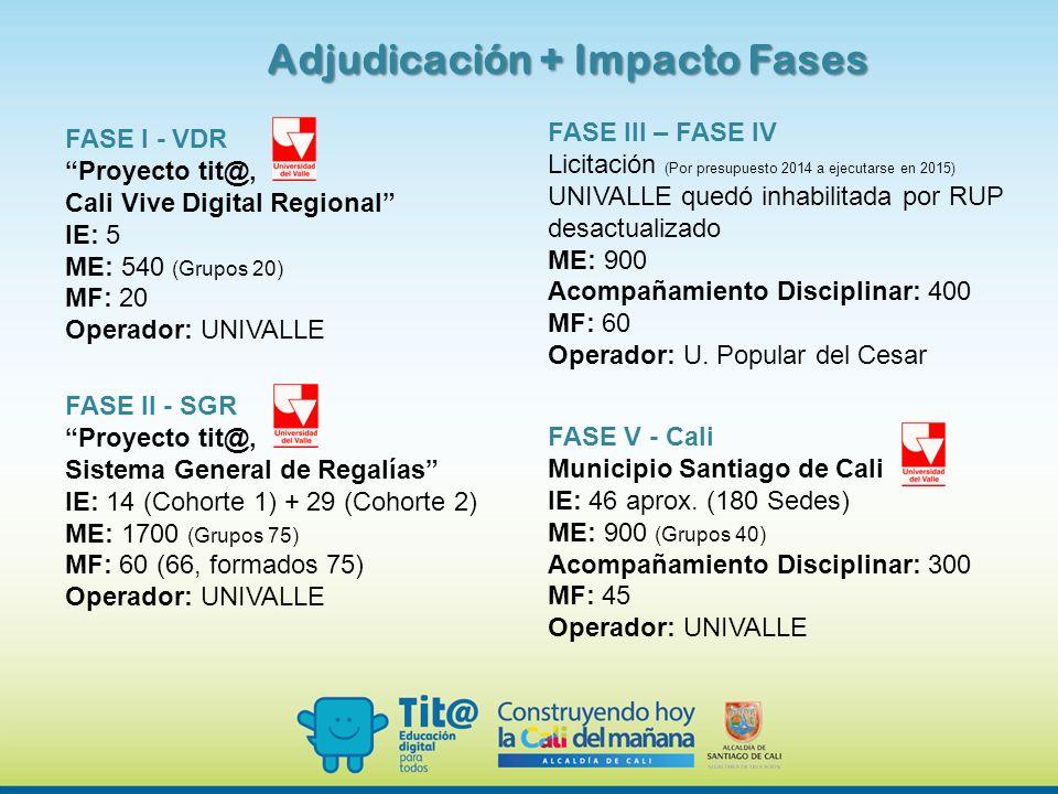 Adjudicación + Impacto Fases