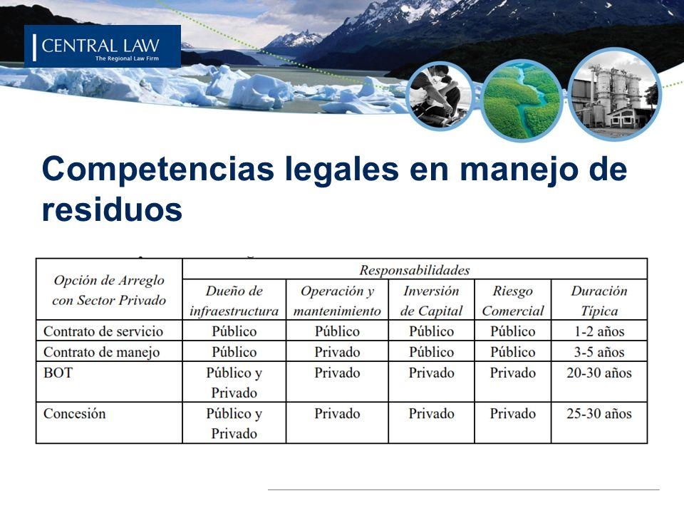 Competencias legales en manejo de residuos