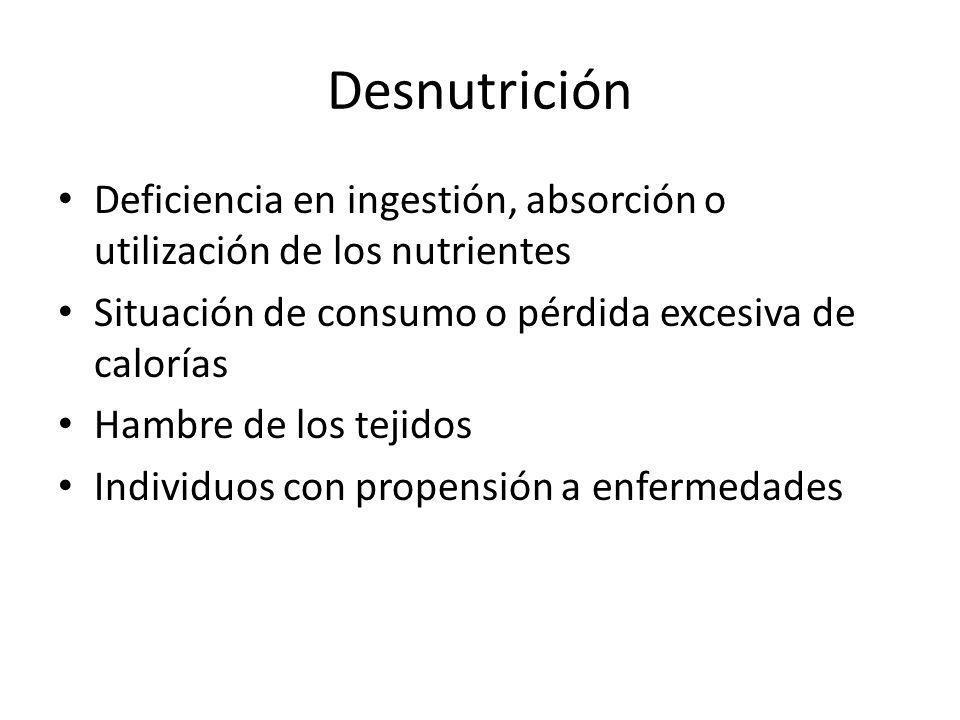 Desnutrición Deficiencia en ingestión, absorción o utilización de los nutrientes. Situación de consumo o pérdida excesiva de calorías.