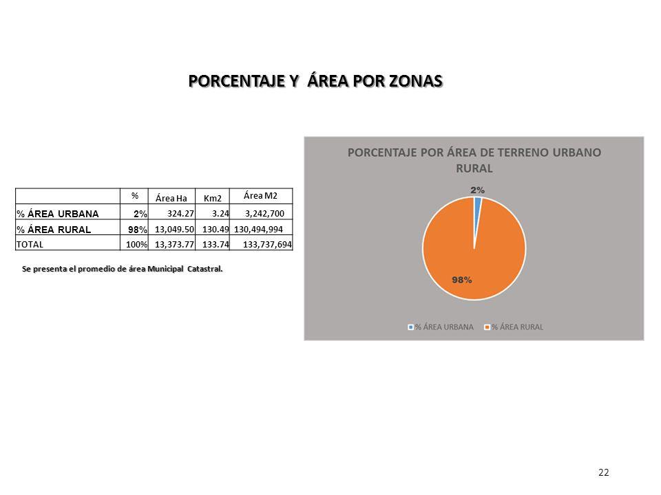 Secretaria de hacienda ppt descargar for Oficina catastral