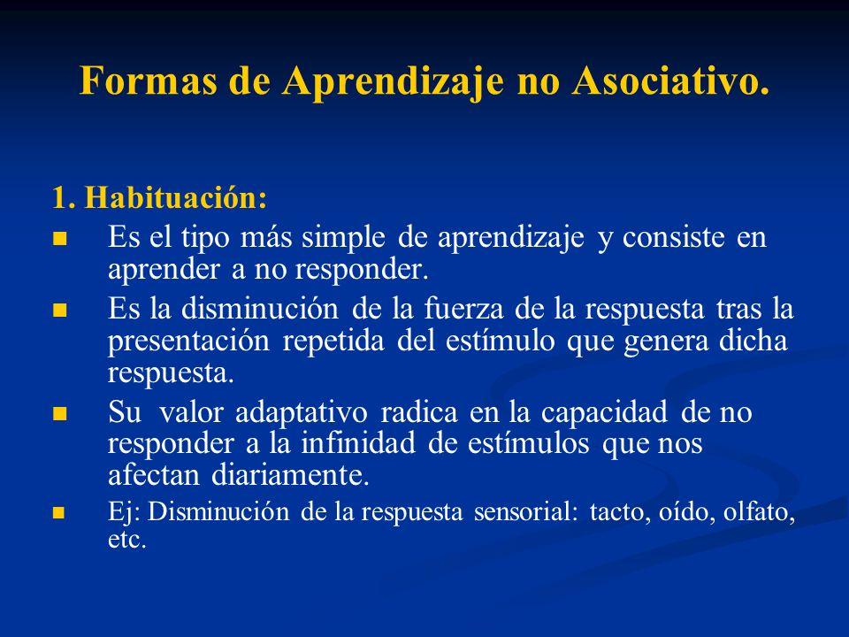 Formas de Aprendizaje no Asociativo.