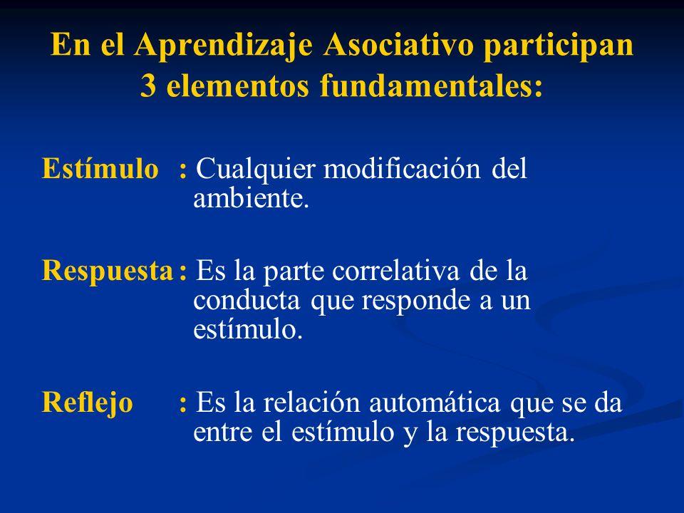 En el Aprendizaje Asociativo participan 3 elementos fundamentales: